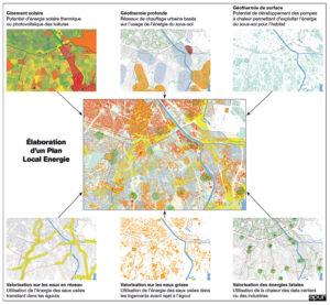 Élaboration d'un plan local énergie